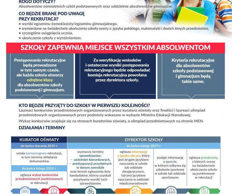 Rekrutacja do szkół ponadpodstawowych i ponadgimnazjalnych 2019/2020